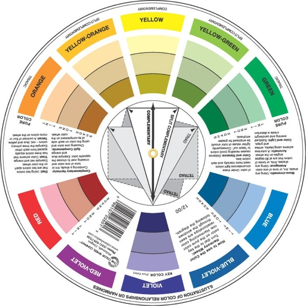 How To Choose A Paint Color Stunning Of Interior Paint Color Wheel Images